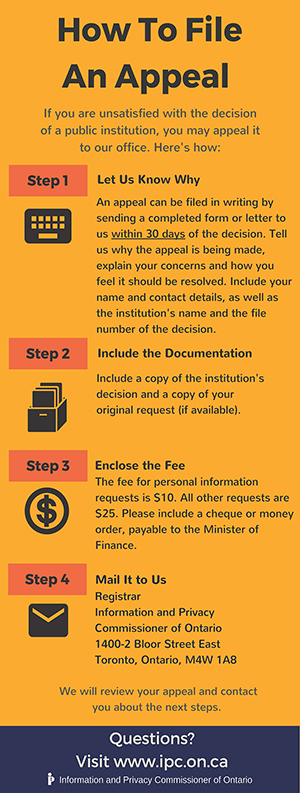 How to File an Appeal (infographic)